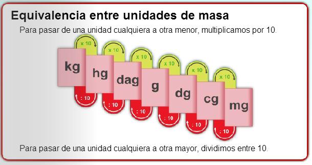 Matemática Para 5º Y 6º De Primaria Unidades De Medidas